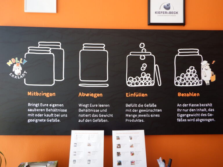 A How-to sign that explains the use of the refill store.